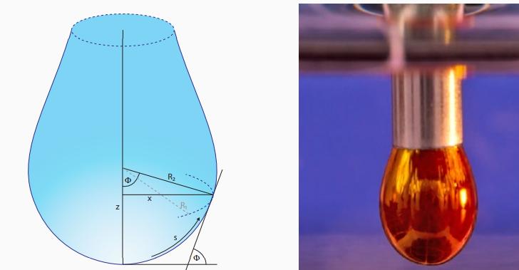Figura 2: Representação da tensão superficial da gota pendente.<br/>FONTE: dataphysics-instruments, (2020).
